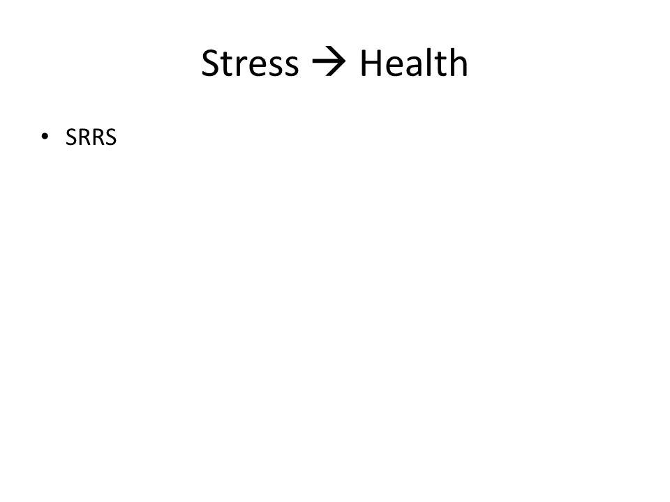 Stress  Health SRRS