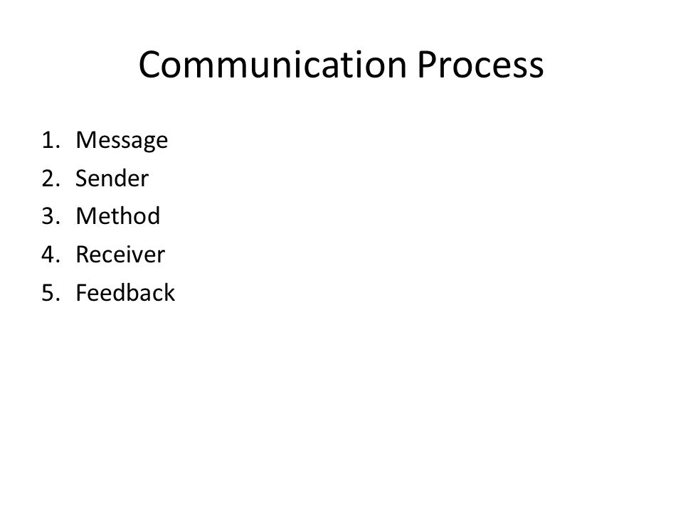 Communication Process 1.Message 2.Sender 3.Method 4.Receiver 5.Feedback