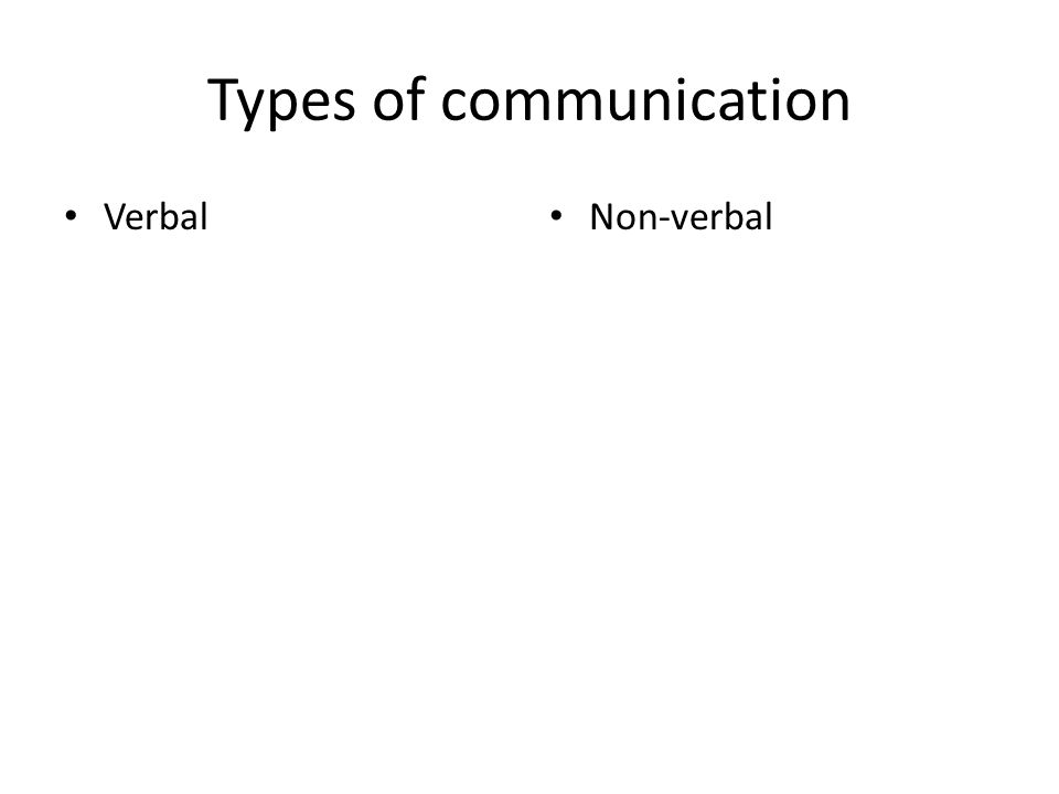 Types of communication Verbal Non-verbal