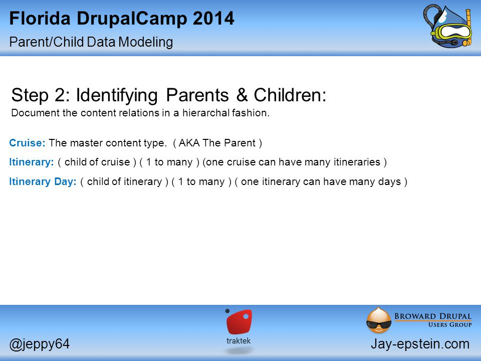Parent/Child Data Modeling @jeppy64Jay-epstein.com Florida DrupalCamp 2014 Step 2: Identifying Parents & Children: Document the content relations in a
