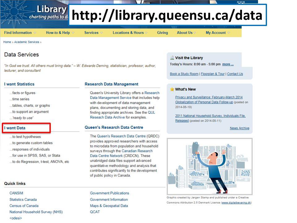 http://library.queensu.ca/data