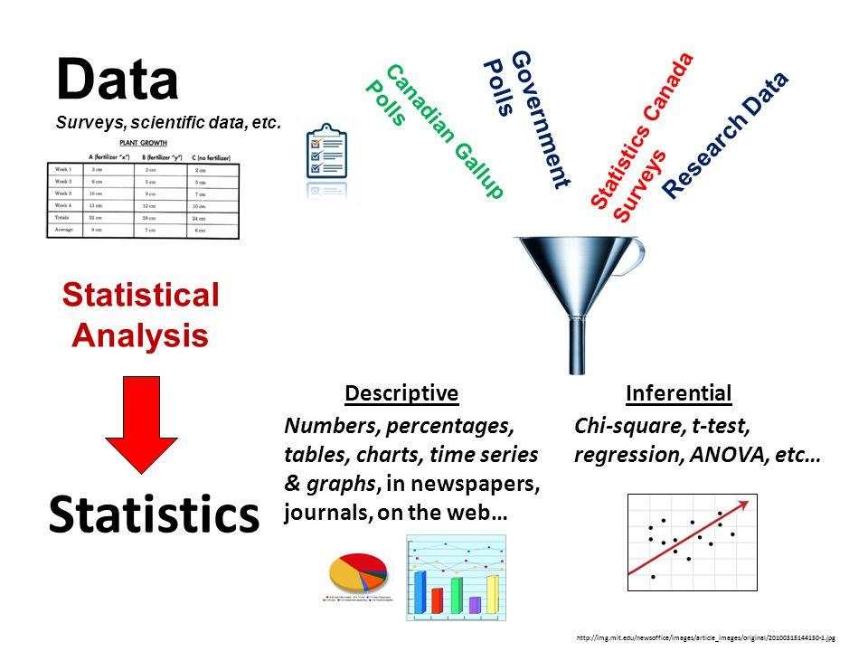 Data Surveys, scientific data, etc.