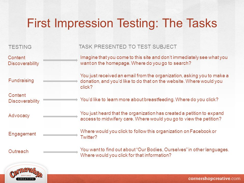 First Impression Testing: The Tasks Imagine that you come to this site and don't immediately see what you want on the homepage.