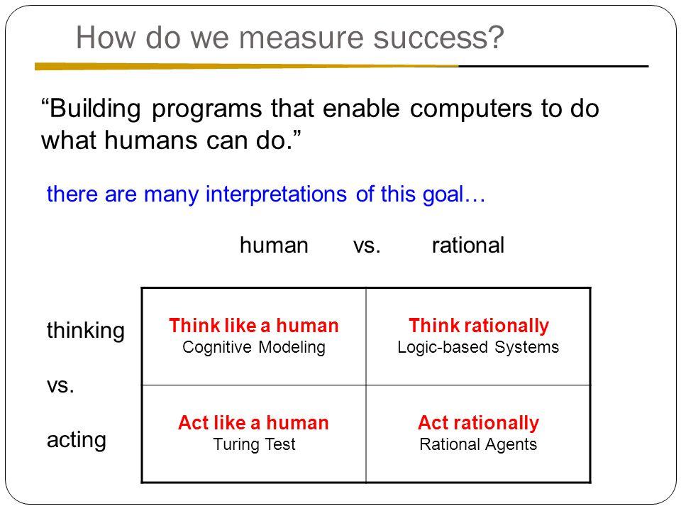 How do we measure success.