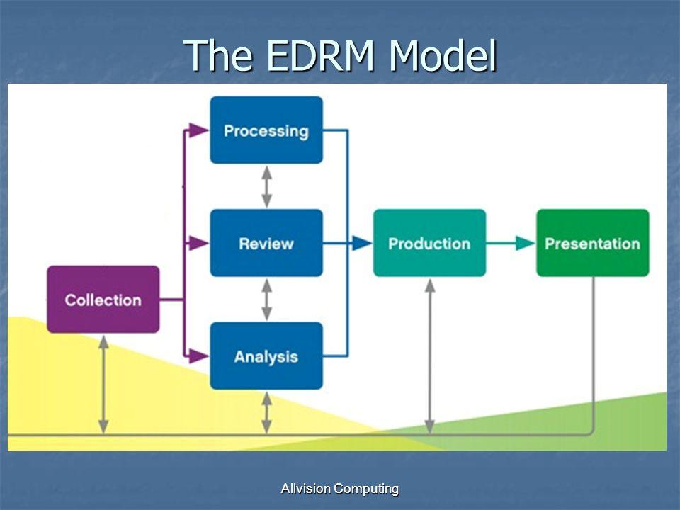 The EDRM Model
