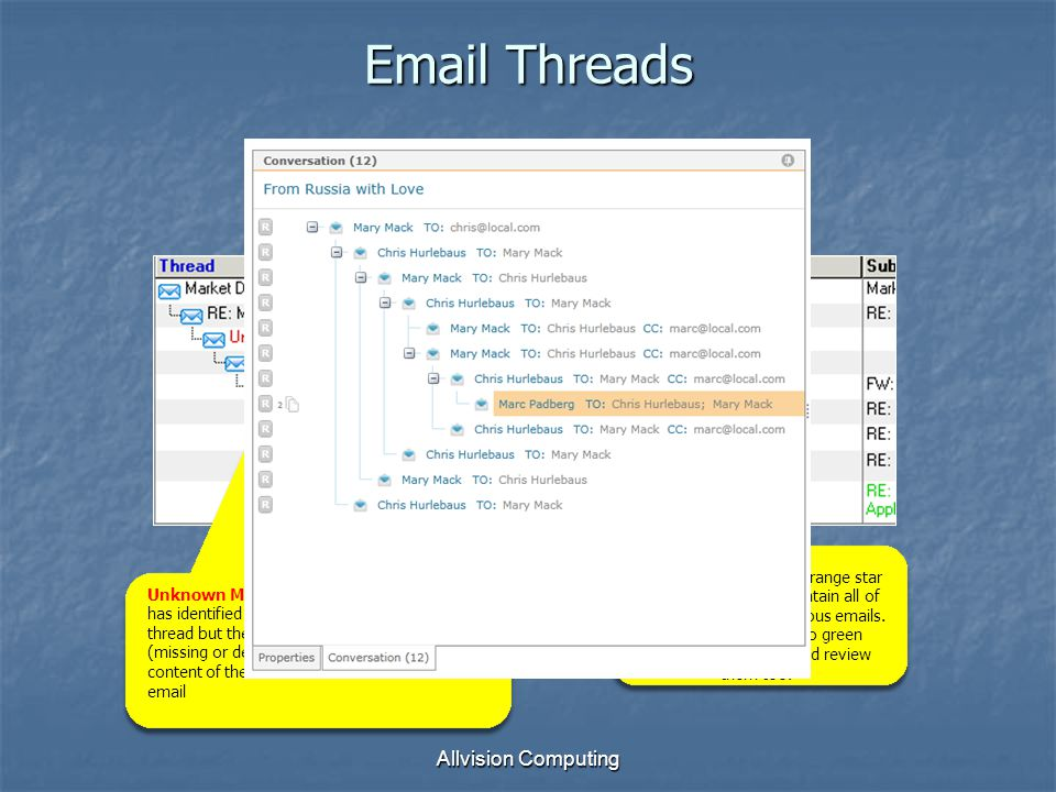 Allvision Computing Unknown Messages are where the system has identified an email that is part of the thread but the native file is not present (missing or deleted).