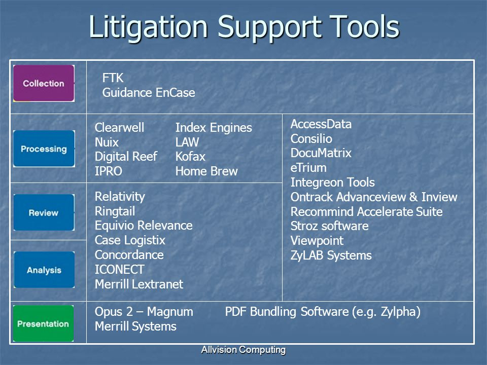 Allvision Computing Litigation Support Tools FTK Guidance EnCase Clearwell Nuix Digital Reef IPRO Index Engines LAW Kofax Home Brew Relativity Ringtail Equivio Relevance Case Logistix Concordance ICONECT Merrill Lextranet AccessData Consilio DocuMatrix eTrium Integreon Tools Ontrack Advanceview & Inview Recommind Accelerate Suite Stroz software Viewpoint ZyLAB Systems Opus 2 – Magnum Merrill Systems PDF Bundling Software (e.g.