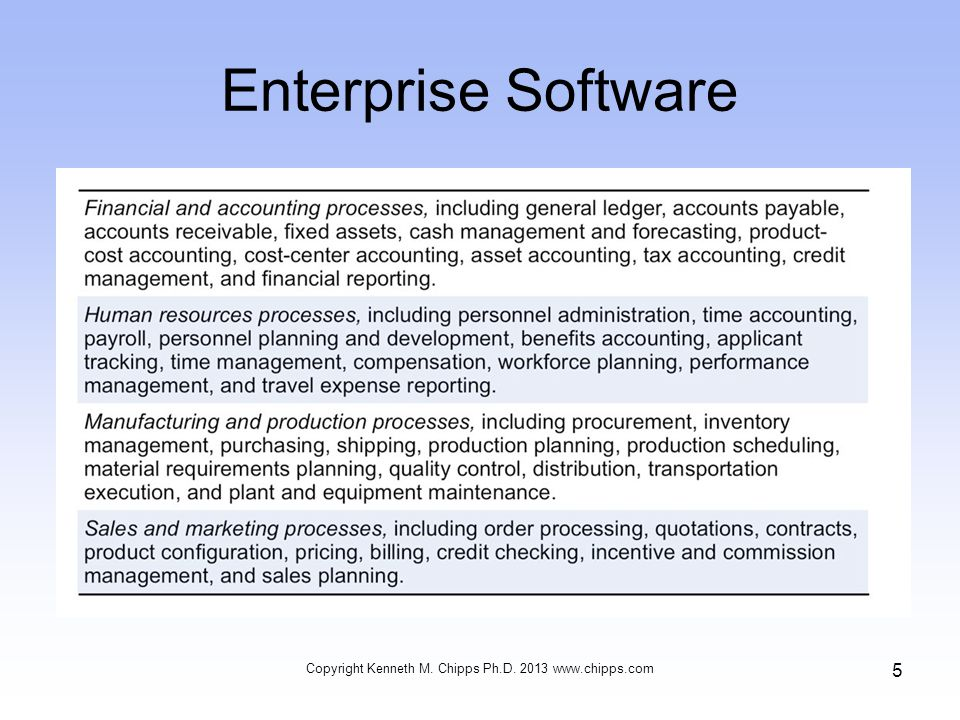 Enterprise Software Copyright Kenneth M. Chipps Ph.D. 2013 www.chipps.com 5