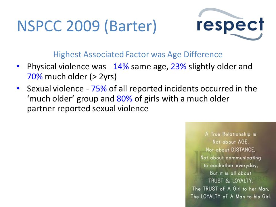 NSPCC 2009 (Barter) Highest Associated Factor was Age Difference Physical violence was - 14% same age, 23% slightly older and 70% much older (> 2yrs) Sexual violence - 75% of all reported incidents occurred in the 'much older' group and 80% of girls with a much older partner reported sexual violence
