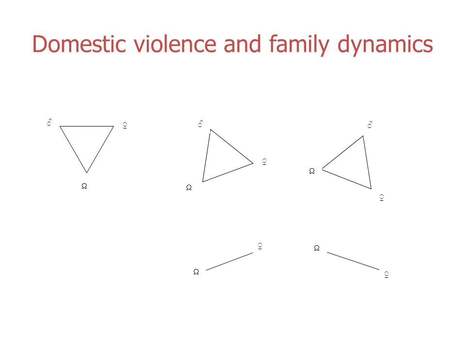 APV makes up 9% of violence of recorded family violence incidents (Howard 2011).