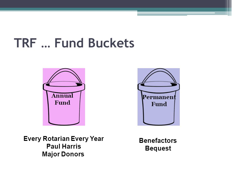 Programs … District Designated Funds (DDF) Minimum 50% to Global Grants Remainder District Grants Scholarships Vocational Training Teams
