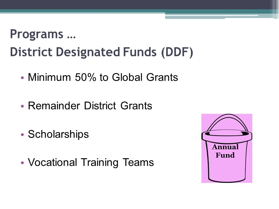District Grants $146,673 available in 2014-2015 Allocated as follows: $10,000 ShelterBox matching grant $10,000 District Governor directed project $63,337 Local $63,336 Small (less than $35K) international $146,673