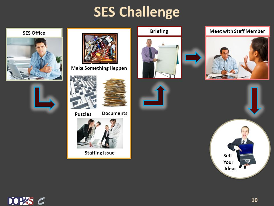 SES Challenge 10 Puzzles Documents Staffing Issue Make Something Happen BriefingSES OfficeMeet with Staff Member Sell Your Ideas