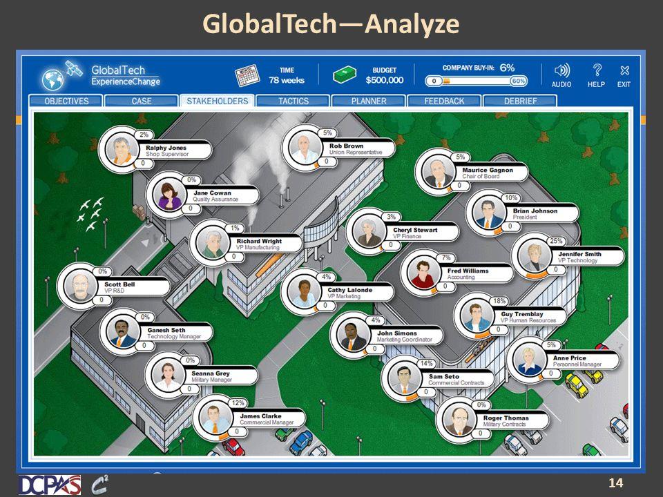 GlobalTech—Analyze 14