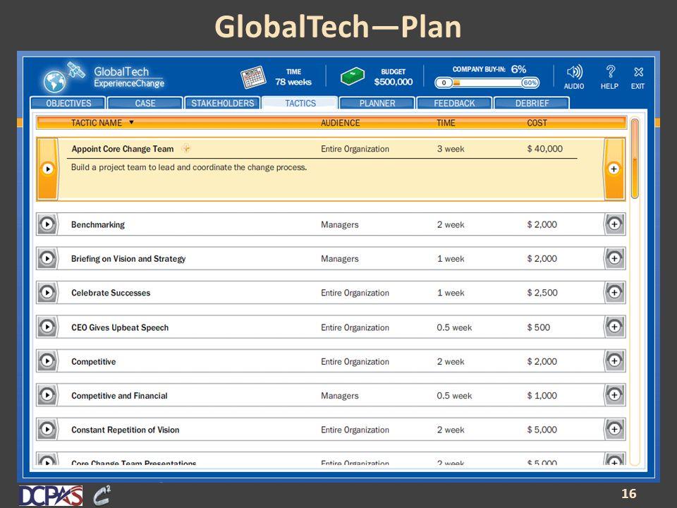 GlobalTech—Plan 16