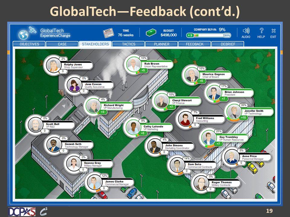 GlobalTech—Feedback (cont'd.) 19