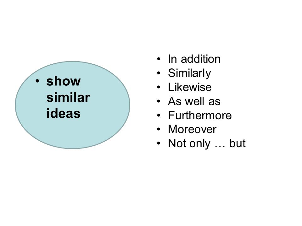 In addition Similarly Likewise As well as Furthermore Moreover Not only … but show similar ideas