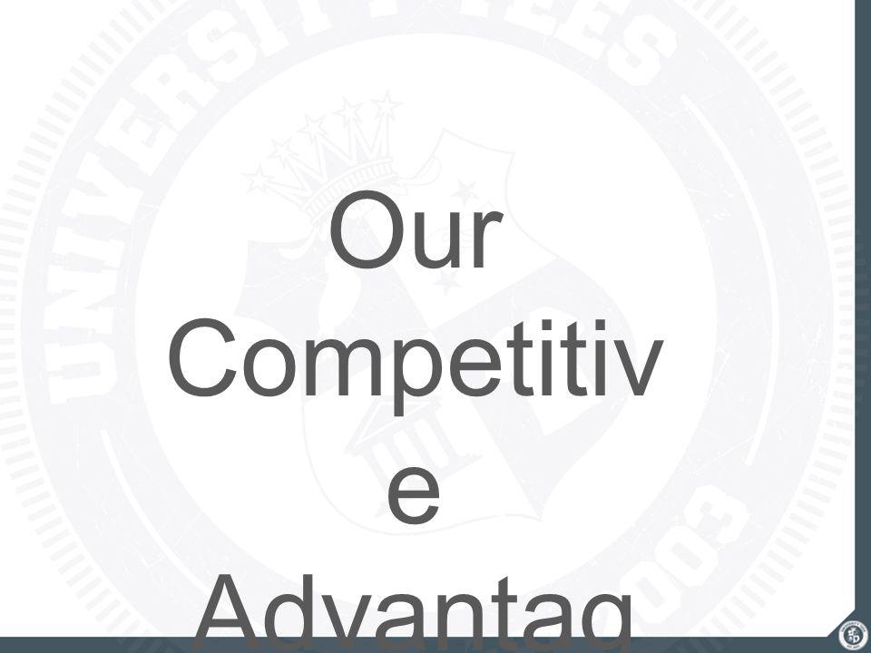 Our Competitiv e Advantag e