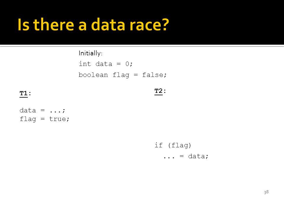 T1: data =...; flag = true; 38 T2: if (flag)...