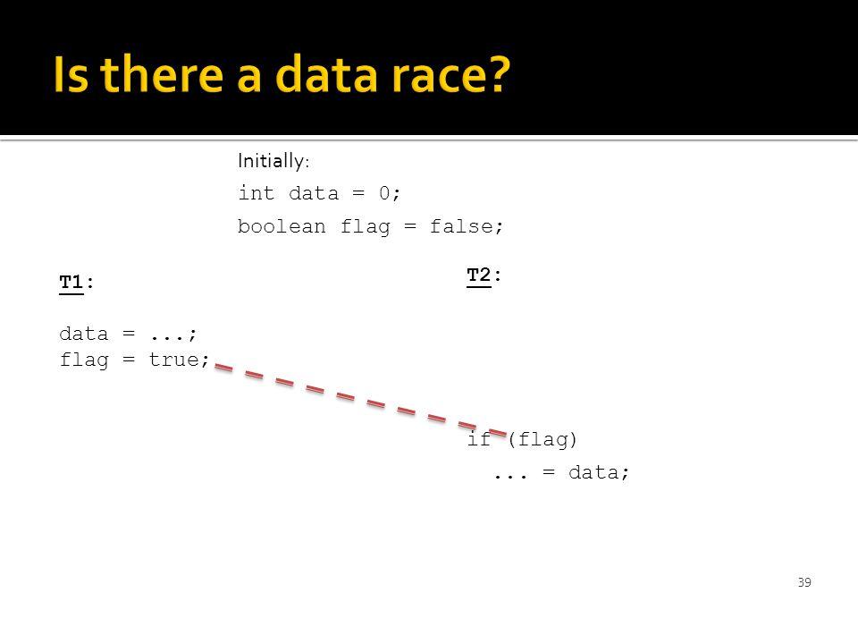 T1: data =...; flag = true; 39 T2: if (flag)...