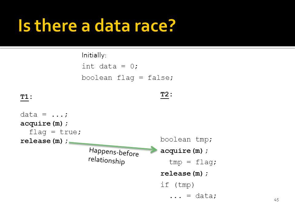 T1: data =...; acquire(m); flag = true; release(m); 45 T2: boolean tmp; acquire(m); tmp = flag; release(m); if (tmp)...