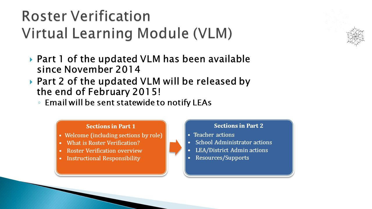  Part 1 of the updated VLM has been available since November 2014  Part 2 of the updated VLM will be released by the end of February 2015.