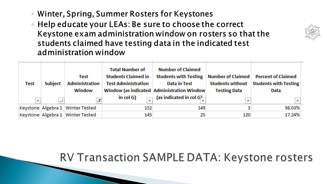 ◦ Winter, Spring, Summer Rosters for Keystones ◦ Help educate your LEAs: Be sure to choose the correct Keystone exam administration window on rosters so that the students claimed have testing data in the indicated test administration window