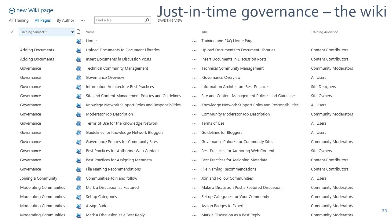 29 Just-in-time governance – the wiki