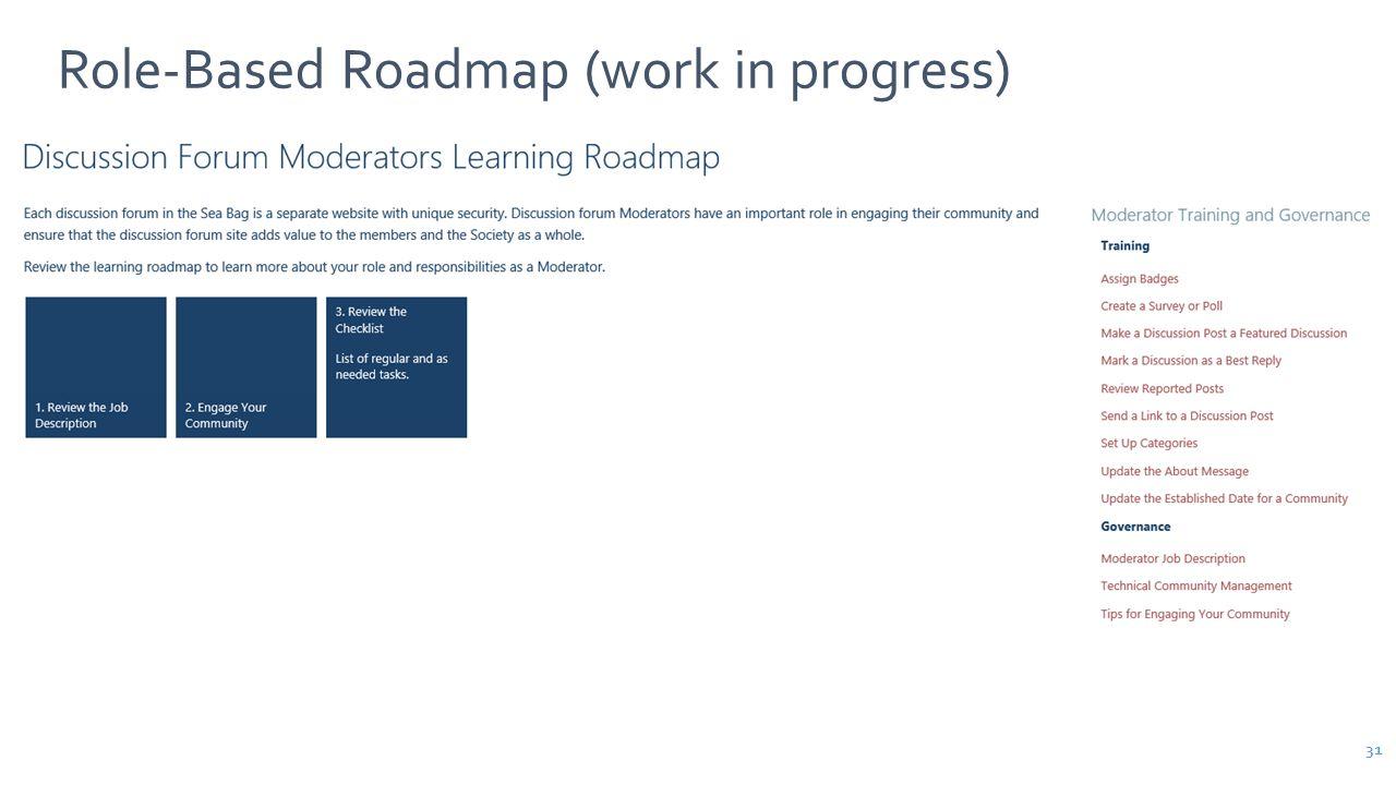 31 Role-Based Roadmap (work in progress)