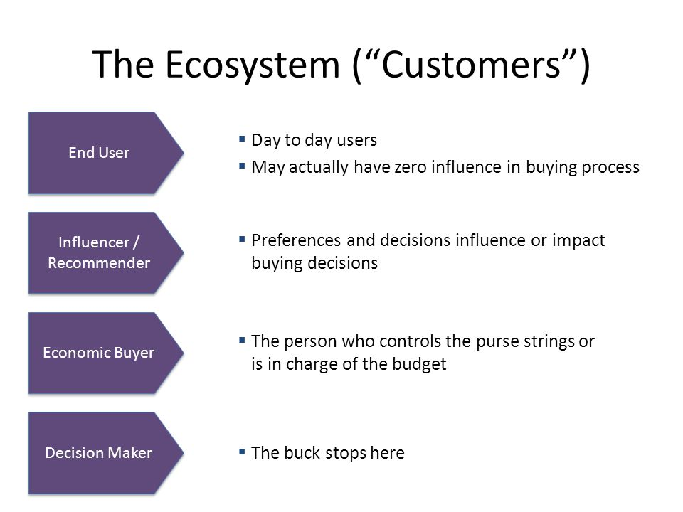 "The Ecosystem (""Customers"") End User  Day to day users  May actually have zero influence in buying process  Preferences and decisions influence or"