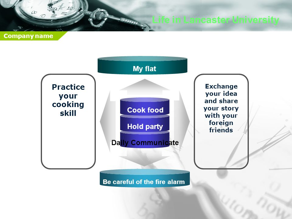 Company name Life in Lancaster University Cook food Hold party Daily Communicate Practice your cooking skill Exchange your idea and share your story w