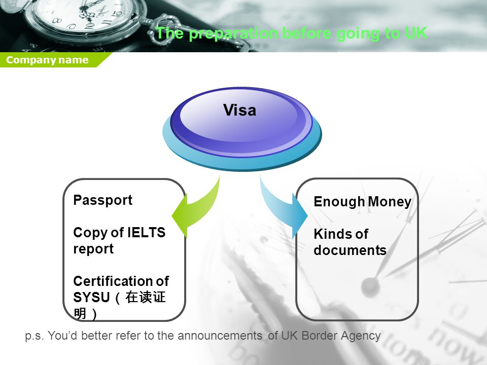 Company name The preparation before going to UK Passport Copy of IELTS report Certification of SYSU (在读证 明) Visa Enough Money Kinds of documents p.s.