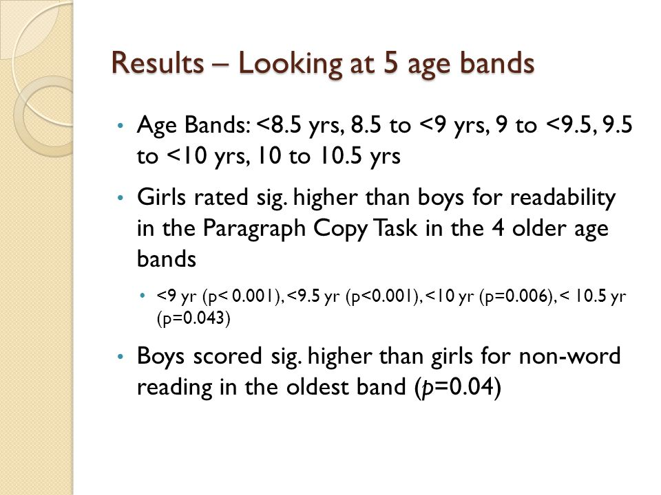Results – Looking at 5 age bands Age Bands: <8.5 yrs, 8.5 to <9 yrs, 9 to <9.5, 9.5 to <10 yrs, 10 to 10.5 yrs Girls rated sig.