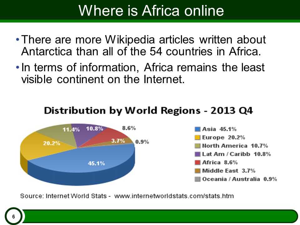 Where is Africa online There are more Wikipedia articles written about Antarctica than all of the 54 countries in Africa.