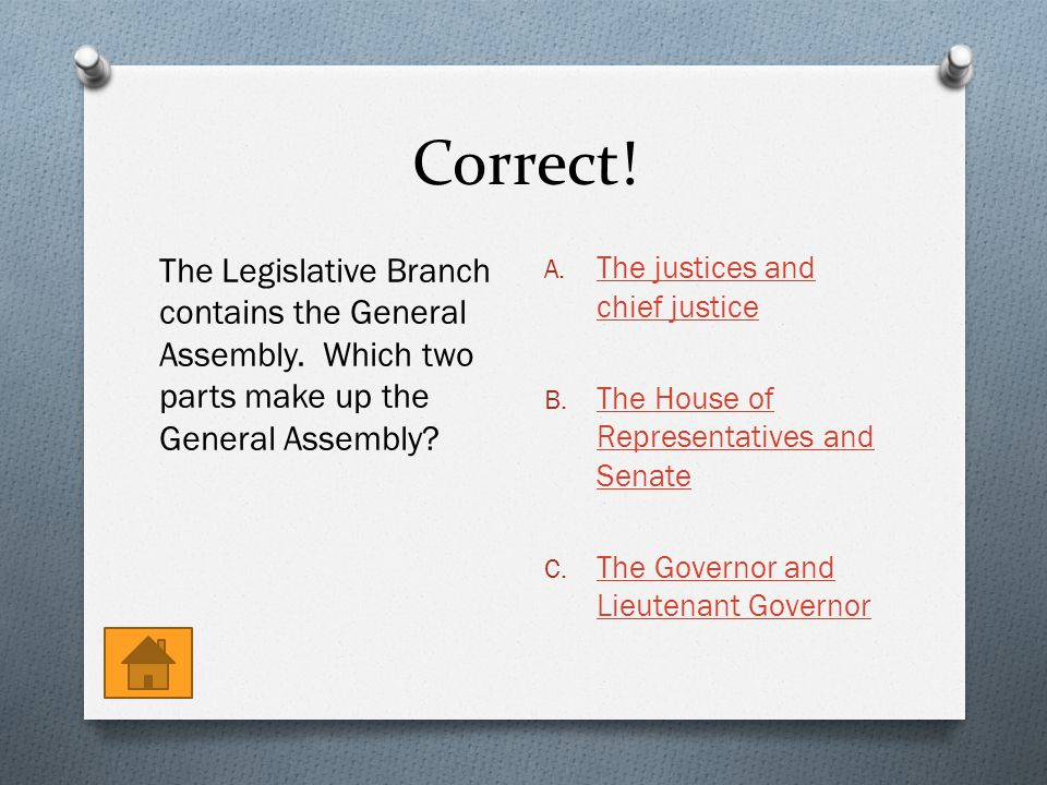 Correct. The Legislative Branch contains the General Assembly.