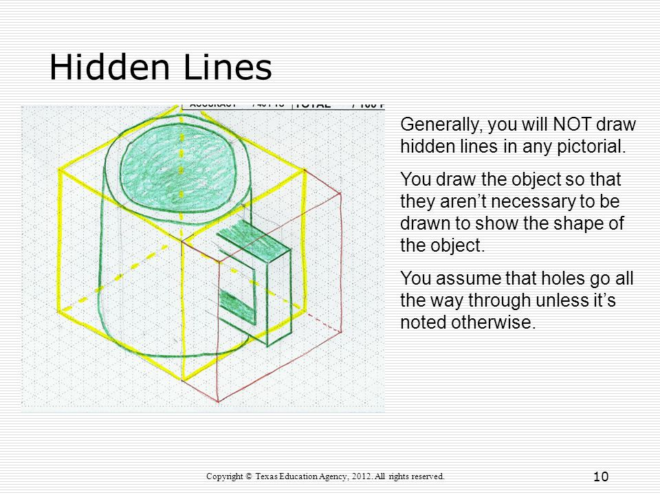 Hidden Lines Generally, you will NOT draw hidden lines in any pictorial. You draw the object so that they aren't necessary to be drawn to show the sha