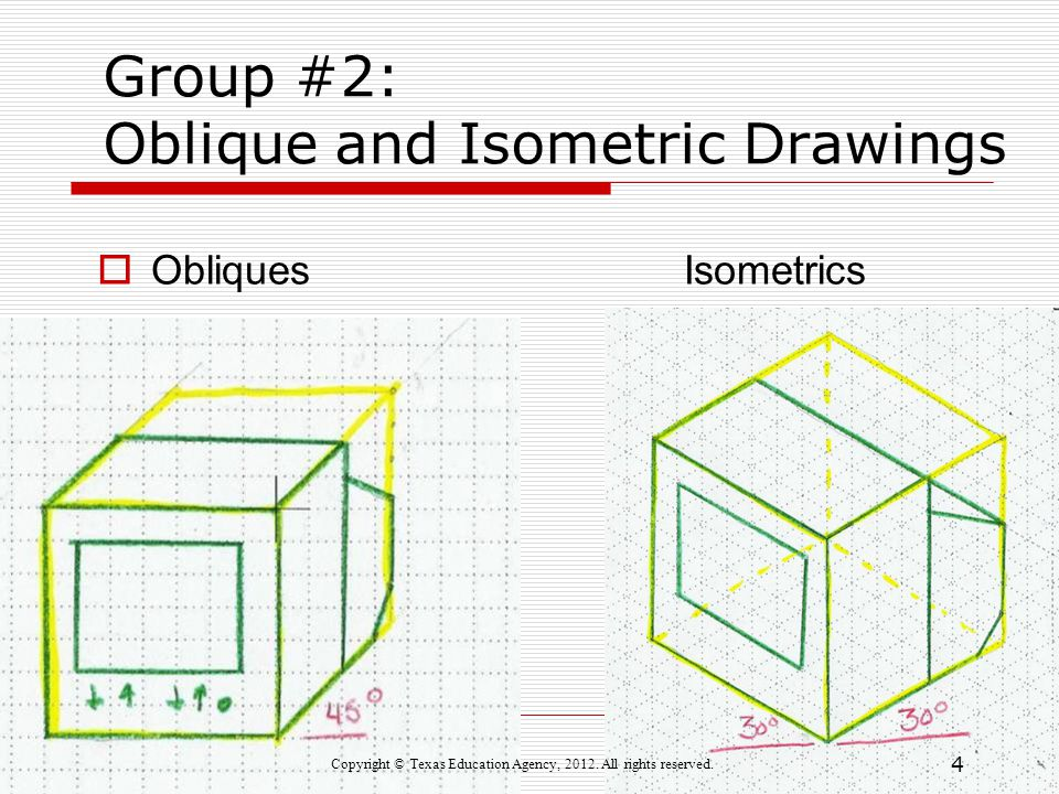Oblique Pictorials Oblique pictorials don't look as realistic as perspectives or isometrics because the side or depth view looks distorted or stretched out .