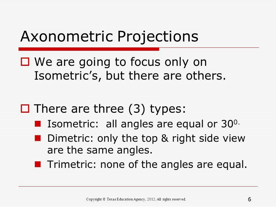 Why draw Isometrics.