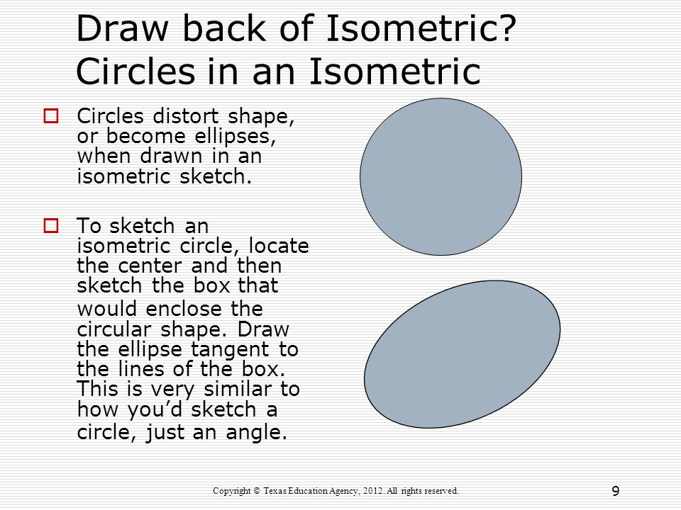 Draw back of Isometric? Circles in an Isometric  Circles distort shape, or become ellipses, when drawn in an isometric sketch.  To sketch an isometr