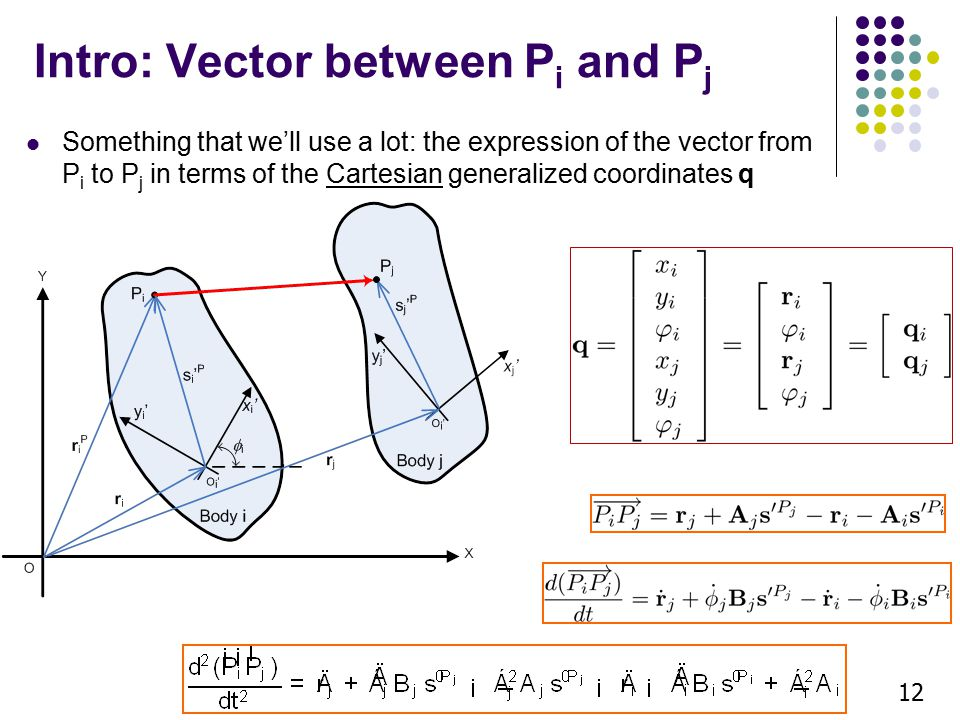 Intro: Vector between P i and P j Something that we'll use a lot: the expression of the vector from P i to P j in terms of the Cartesian generalized coordinates q 12