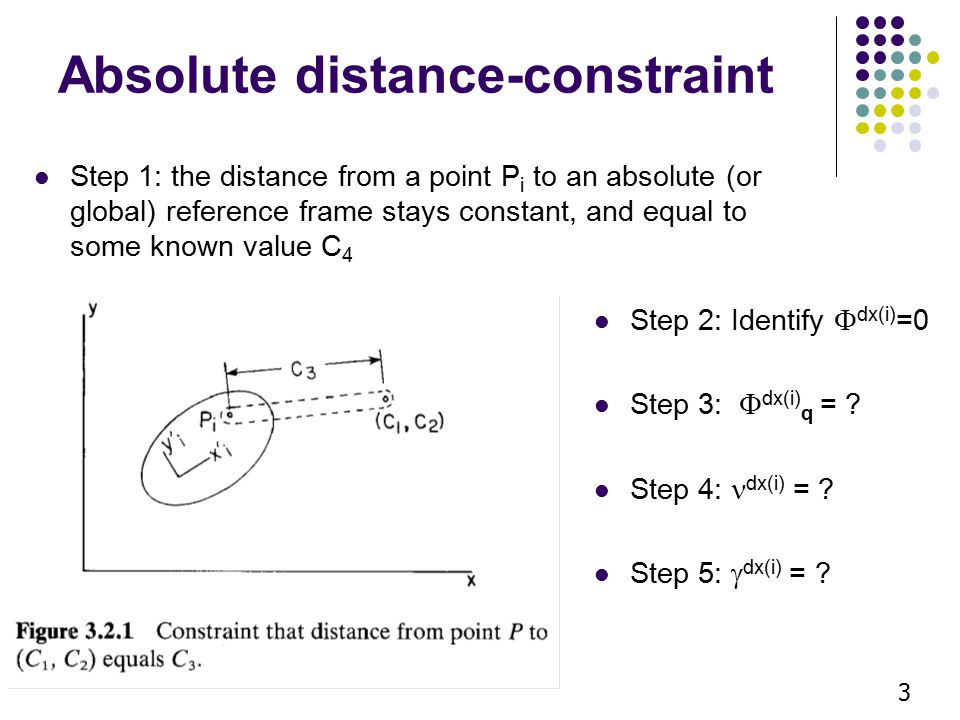 Relative y-constraint Step 1: The difference between the y coordinates of point P j and point P i should stay constant and equal to some known value C 2 Step 2: Identify  ry(i,j) =0 Step 3:  ry(i,j) q = .
