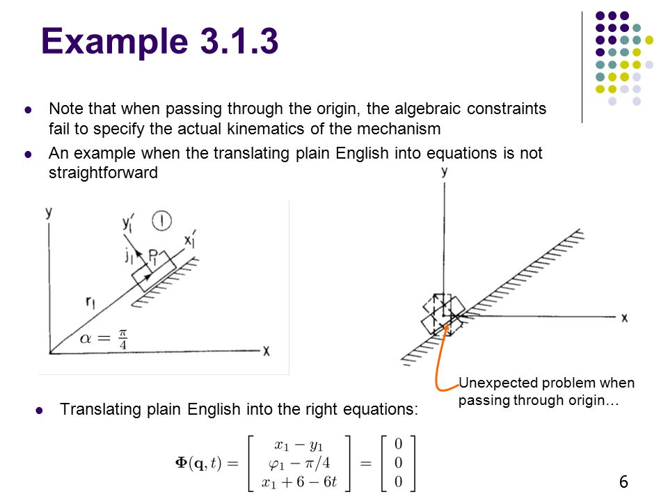 Example 3.1.3 Note that when passing through the origin, the algebraic constraints fail to specify the actual kinematics of the mechanism An example when the translating plain English into equations is not straightforward 6 Unexpected problem when passing through origin… Translating plain English into the right equations: