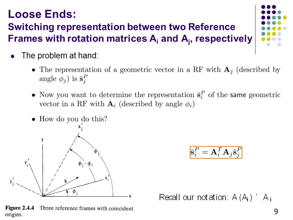 Loose Ends: Switching representation between two Reference Frames with rotation matrices A i and A j, respectively The problem at hand: 9