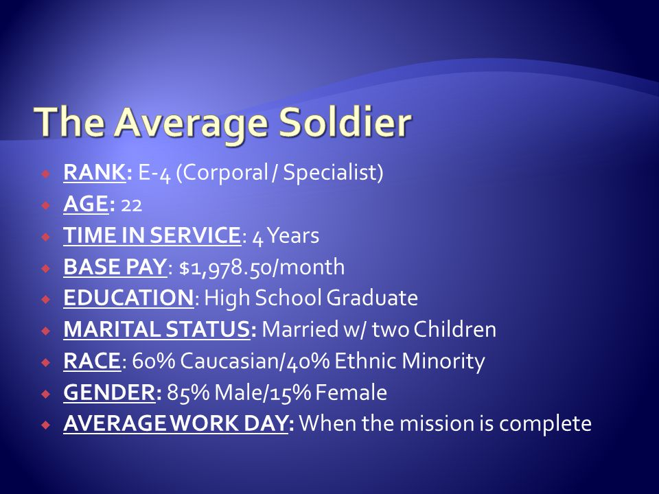  RANK: E-4 (Corporal / Specialist)  AGE: 22  TIME IN SERVICE: 4 Years  BASE PAY: $1,978.50/month  EDUCATION: High School Graduate  MARITAL STATU