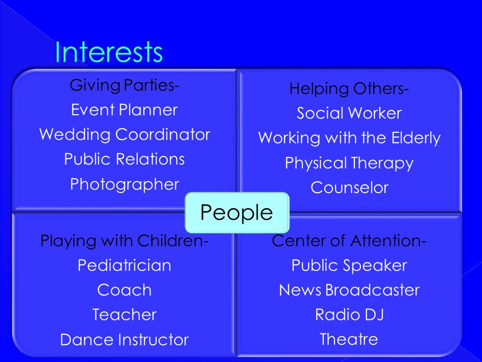 Giving Parties- Event Planner Wedding Coordinator Public Relations Photographer Helping Others- Social Worker Working with the Elderly Physical Therap
