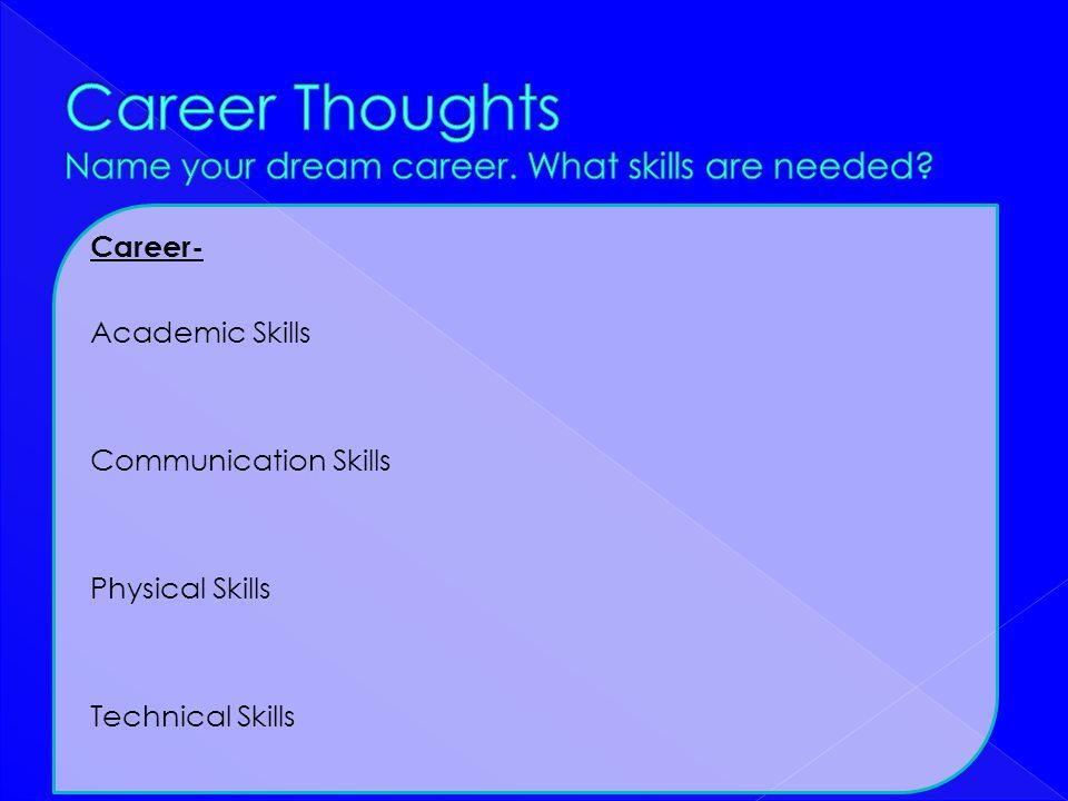 Career- Academic Skills Communication Skills Physical Skills Technical Skills