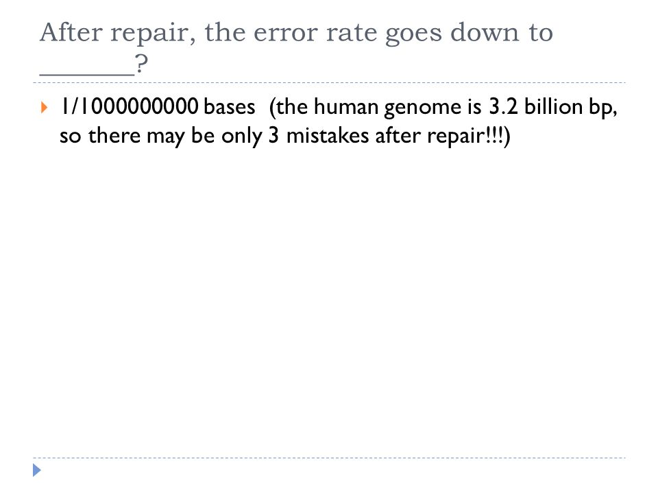 After repair, the error rate goes down to _______.