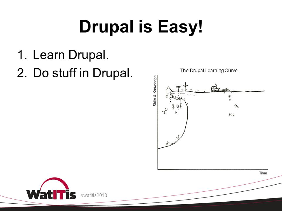 Drupal is Easy! 1.Learn Drupal. 2.Do stuff in Drupal. #watitis2013 The Drupal Learning Curve