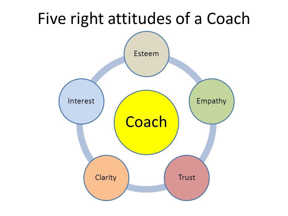 Five right attitudes of a Coach Coach EsteemEmpathyTrustClarityInterest