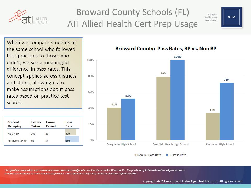 Broward County Schools (FL) ATI Allied Health Cert Prep Usage Copyright ©2014 Assessment Technologies Institute, L.L.C. All rights reserved When we co